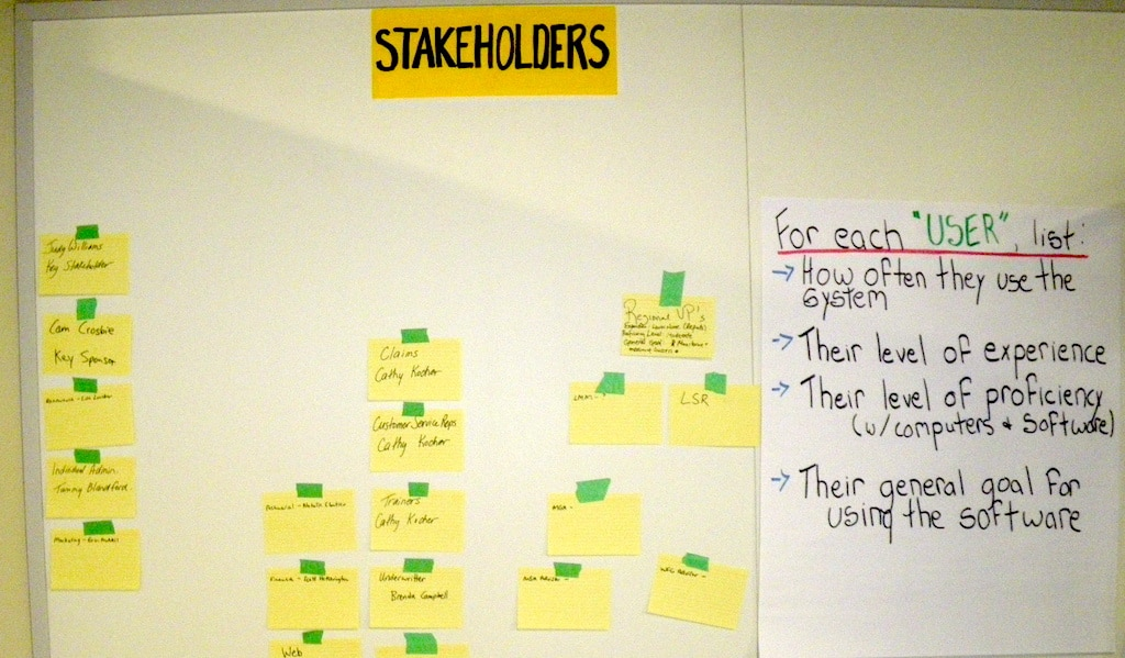 Equitable Life - Stakeholders and Users - Real Agility Program - Delivery Track - Agile Coaching